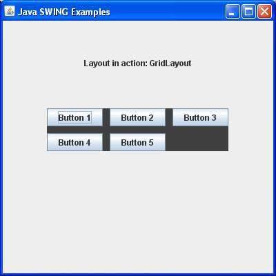 SWING - GridLayout Class - Tutorialspoint