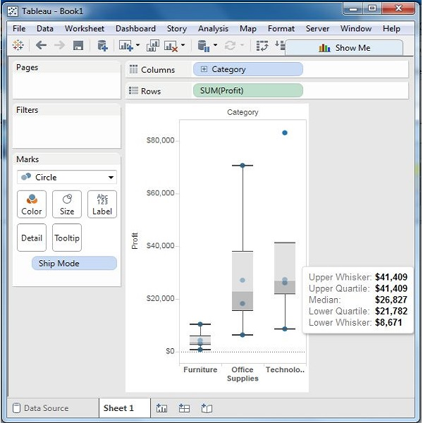Tableau Box Plot – Box Plot Worksheet