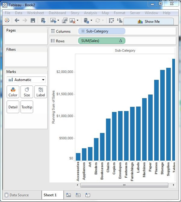 Tableau Waterfall Charts