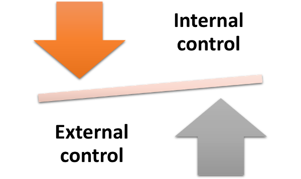 what is meant by internal and external drivers for change The importance of categorizing a force as being either internal or external is related to the ability of that type of force to change an object's total mechanical energy when it does work.