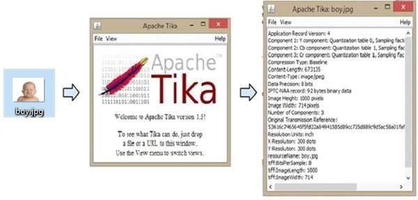 TIKA - Quick Guide - Tutorialspoint