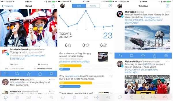 TweetDeck - Third-Party Twitter Clients - Tutorialspoint