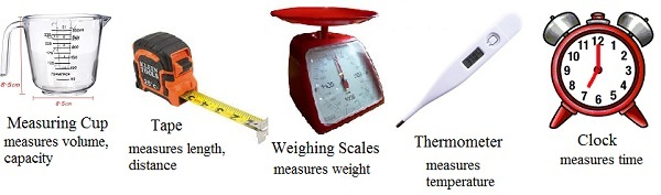 Examples Of Measurement Instruments : Choosing a measuring tool
