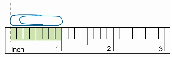 Measuring Length To The Nearest Quarter Or Half Inch