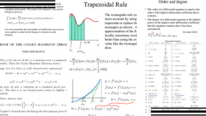 Engineering Mathematics - Numerical Analysis & more Image