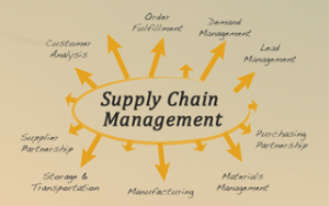 Supply Chain Management Image