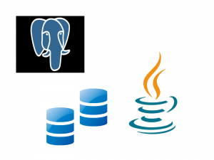 Java, PHP and MySQL Bundle Image