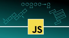 JavaScript Interview Prep: Practice Problems Image