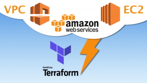VPC Solutions with EC2 for Production: AWS with Terraform Image