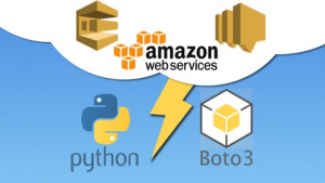 Working with SQS and SNS: AWS with Python and Boto3 Series Image