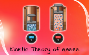 Kinetic Theory of Gases Image