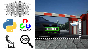 Automatic Number Plate Recognition, OCR Web App in Python Image