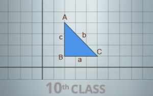 Class 10th - Coordinate Geometry Image