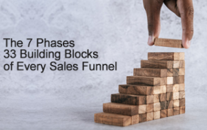 The 7 Phases & 33 Building Blocks of Every Sales Funnel Image
