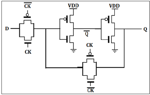 vlsi design sequential mos logic circuits, wiring diagram
