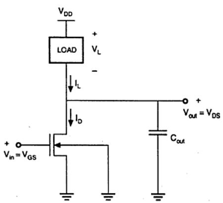 VLSI Design - MOS Inverter - Tutorialspoint