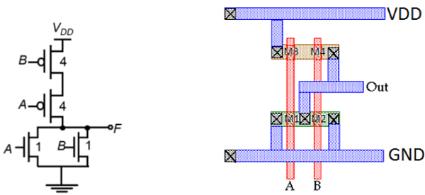 Combinational MOS Logic Circuits