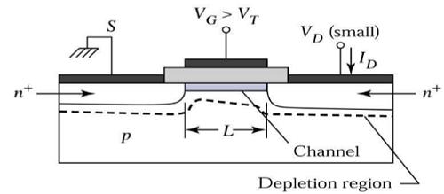 VLSI Design - Quick Guide - Tutorialspoint
