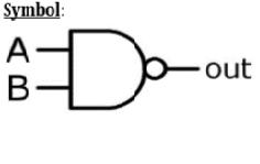 VLSI Design - VHDL Introduction - Tutorialspoint