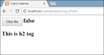 Vue-If False