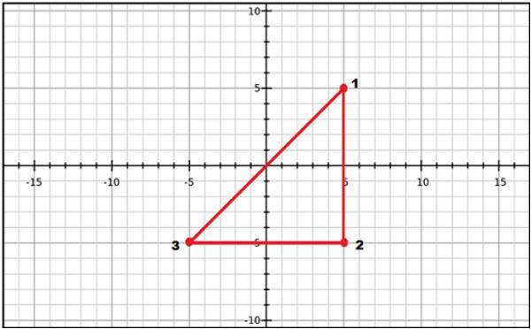 WebGL - Quick Guide - Tutorialspoint