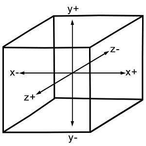 WebGL - Basics - Tutorialspoint