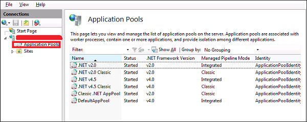 Application Pools