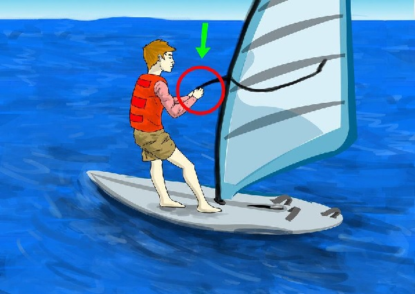 Windsurfing - Quick Guide
