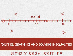 Writing Graphing and Solving Inequalities