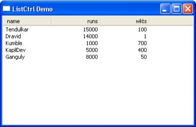 wxPython - ListBox & ListCtrl Class - Tutorialspoint