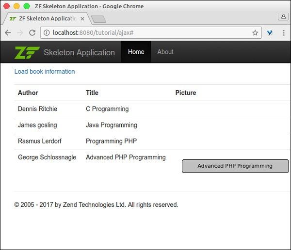 Zend Framework - Quick Guide - Tutorialspoint